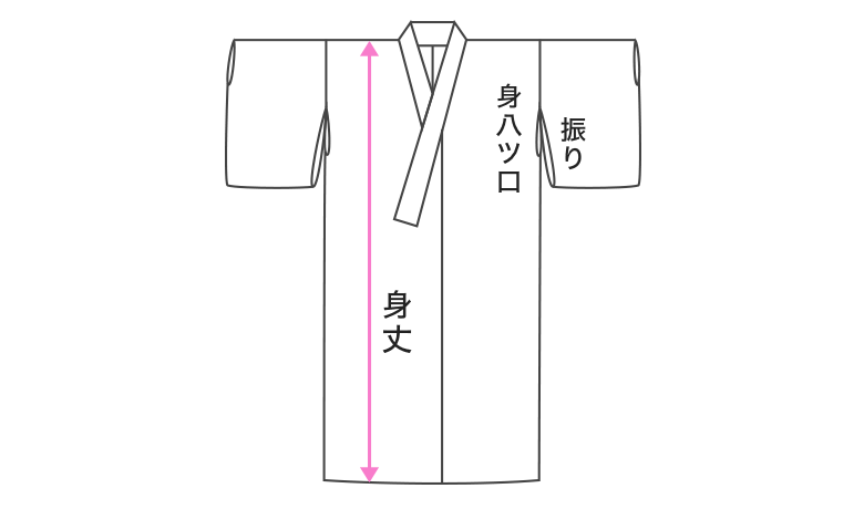 長襦袢の身丈