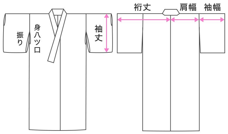 長襦袢の裄丈と袖丈