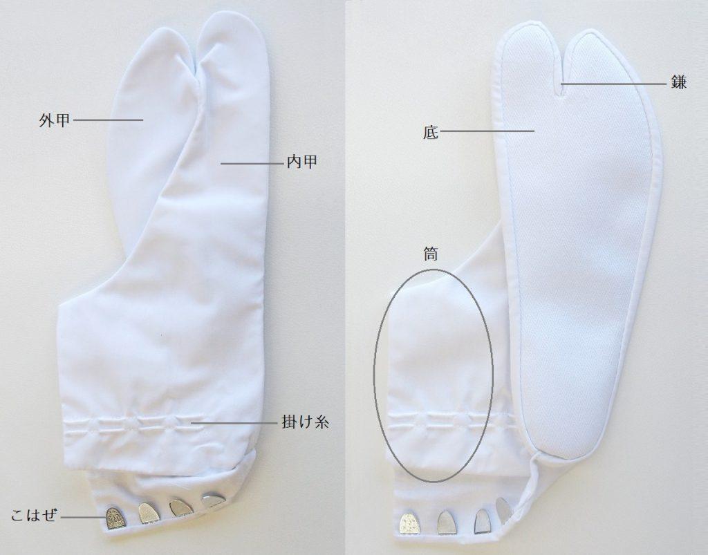 足袋の各部の名称